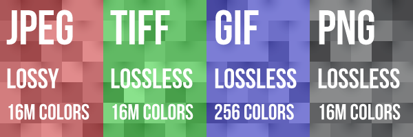 Digital Image File Types – Raster